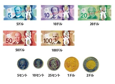 ドル 円 カナダ カナダ ドル