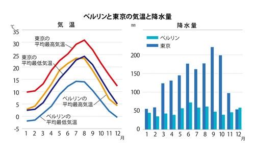 【東京五輪】マラソン会場変更案に都民から反対の声「東京でマラソンを見たい」「都の税金が無駄になる」「チケットの払い戻しは」★10 YouTube動画>1本 ->画像>19枚