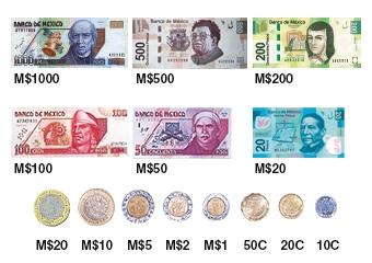 為替 メキシコ ペソ メキシコペソ/円(メキシコペソ円):時系列/推移 為替レート/FX  
