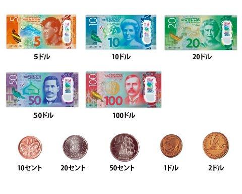 為替 ニュージーランド ドル